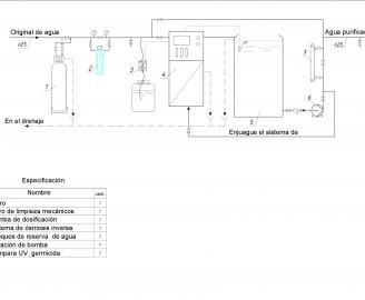 Abastecimiento del agua en edificios